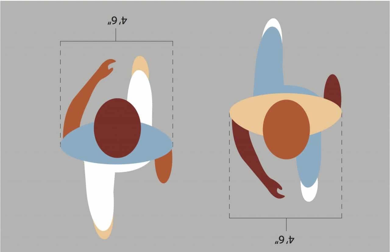 figure dimensions